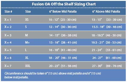 FusionOA-Chart